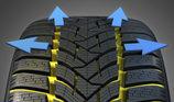 Pneumatiky Dunlop WINTER SPORT 5 255/45 R18 103V XL TL